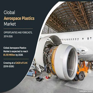 Aerospace Plastics Market to Generate $1,133 Million By 2026 | Major Companies, Strategies and New Trends