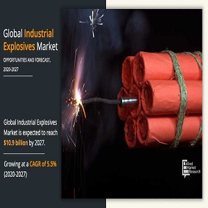 Industrial Explosives Market Statistics, Size Will Hit $10.9 Billion By 2027 | Growth With Recent Trends & Demand
