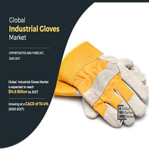 5985 Industrial20Gloves20market