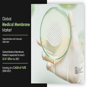 Medical Membrane Market Sales Revenue to Touch $5.81 Billion By 2027   Major Companies, Strategies and New Trends