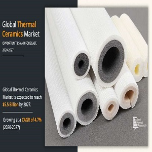 Thermal Ceramics Market Value To Cross $5.5 Billion By 2027 | Top Companies and Industry Growth Insights