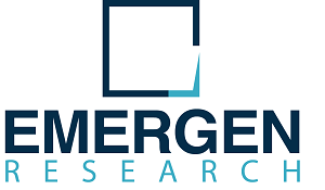 Cold Chain Monitoring Market by Solutions & Services - 2028 | COVID-19 Impact Analysis | Emergen Research