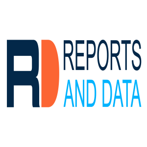 Aerosol Container Market Growth to Exhibit 3.2% CAGR till 2027 by Reports And Data