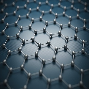 Graphene Market Report 2021-26: Industry Trends, Size, Share, Outlook, Analysis