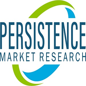 6076 Persistence20Market20Research 9