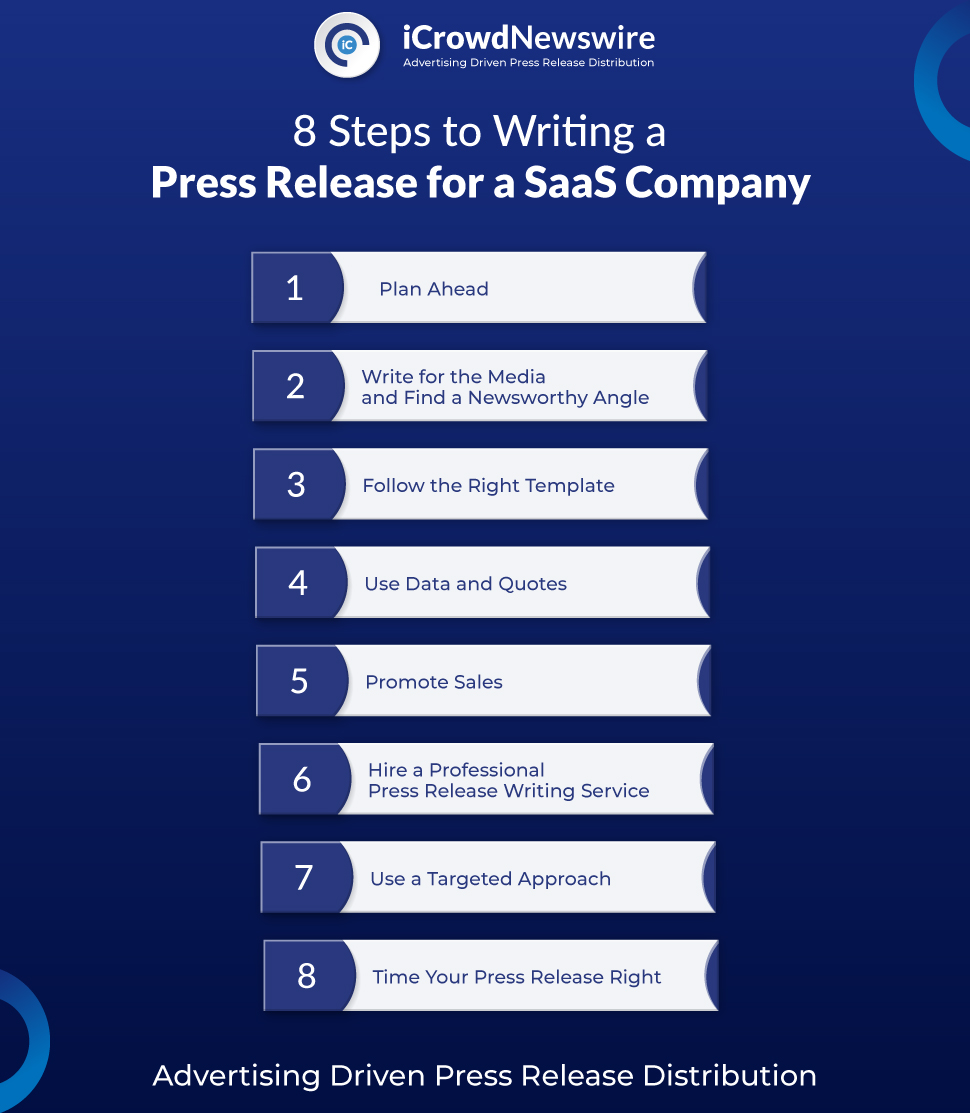 8 Tips for Writing a Press Release