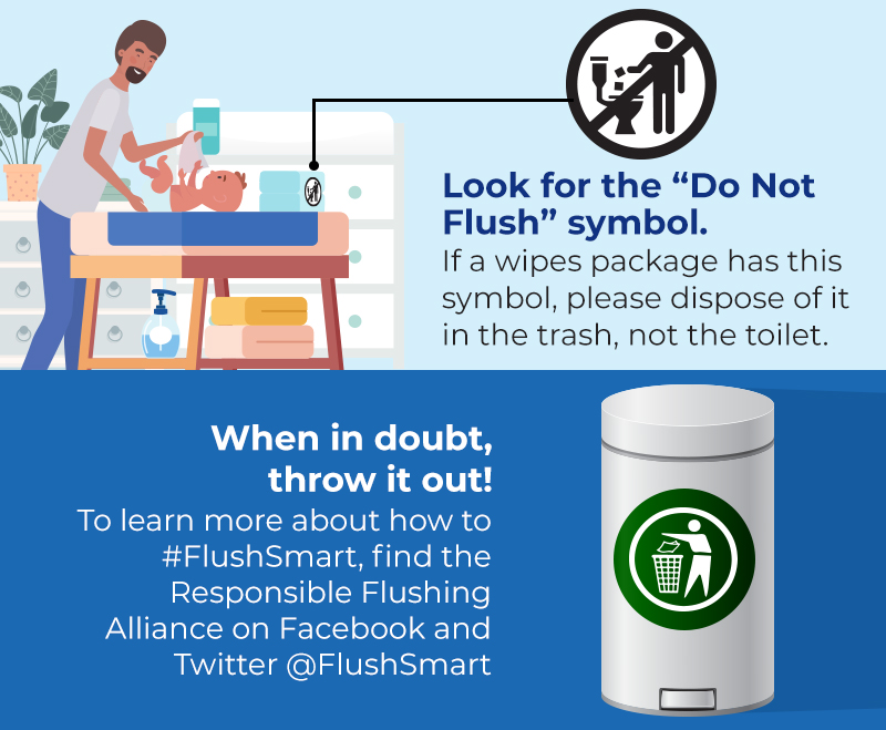Do not flush symbol