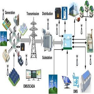 824 1633593081.power system state estimator market